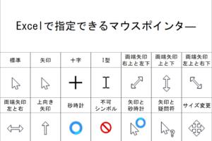 【Excel】VBAで指定できるマウスポインタ―一覧